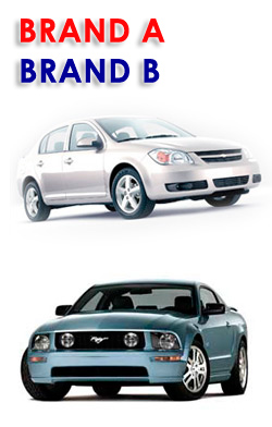 Mini Car Lease Programs
